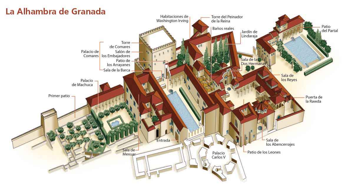 Alhambra de granada maravillas de espa a por sole for Casas de la epoca actual