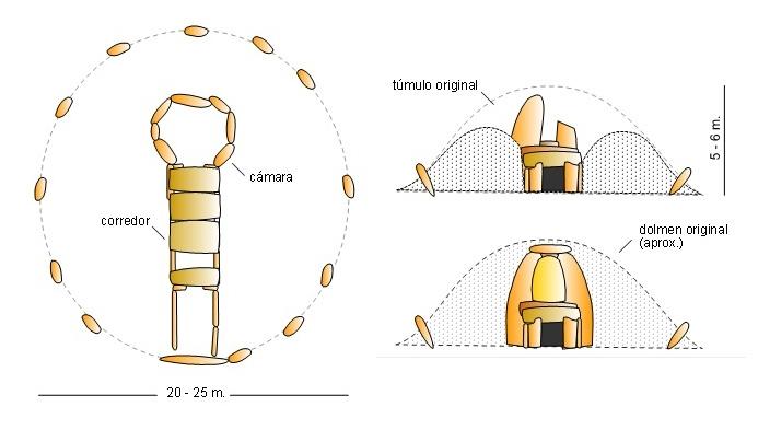dolmen_lacara_croquis-4